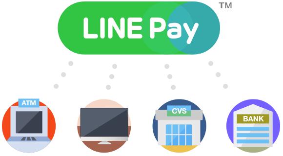 LINE Payでいつでも簡単決済すぐに必要な分だけチャージして使える