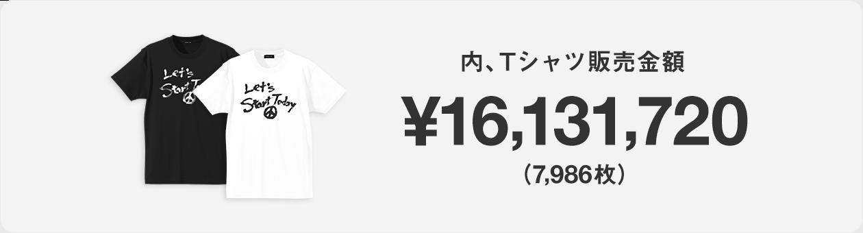 内、Tシャツ販売金額 ¥16,131,720 (7,986枚)