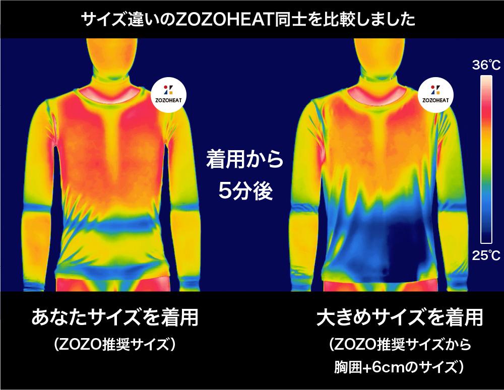 ZOZOHEATは体型に最適なサイズでもっと暖かい