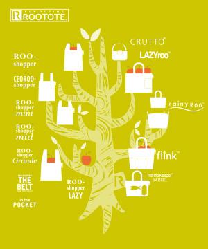 ROOTOTE(ルートート)のショップニュース「【エコバッグ】毎日のお買い物を楽しく快適に。いつもオシャレに自分らしく ROOTOTEのポータブルエコ」